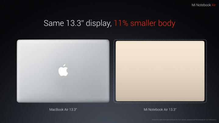 Xiaomi Mi Notebook Air VS MacBook Air